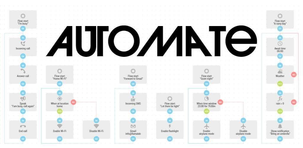دانلود Automate Premium 1.20.5 برنامه انجام خودکار امور اندروید