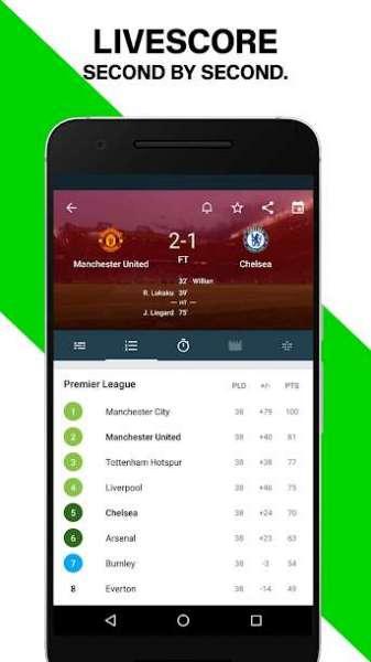 دانلود Forza – Live soccer scores & video highlights 5.1.18 برنامه مشاهده زنده نتایج فوتبال