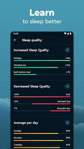 دانلود Sleep Cycle: Sleep analysis & Smart alarm clock Premium 3.16.1.5359 برنامه آلارم هوشمند اسلیپ سایکل اندروید