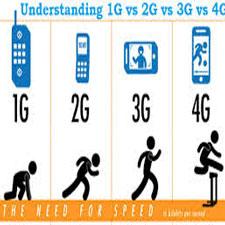 تغییر حالت شبکه تلفن همراه به ۴G , 3G ,2G برای اندروید